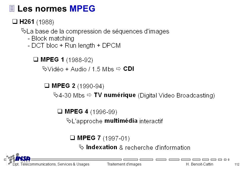 Dpt. Télécommunications, Services & Usages Traitement d'images H. Benoit-Cattin 112 3Les normes MPEG