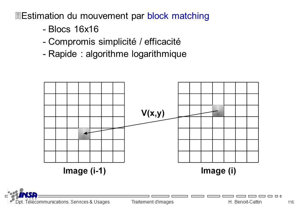 Dpt. Télécommunications, Services & Usages Traitement d'images H. Benoit-Cattin 116 3Estimation du mouvement par block matching - Blocs 16x16 - Compro