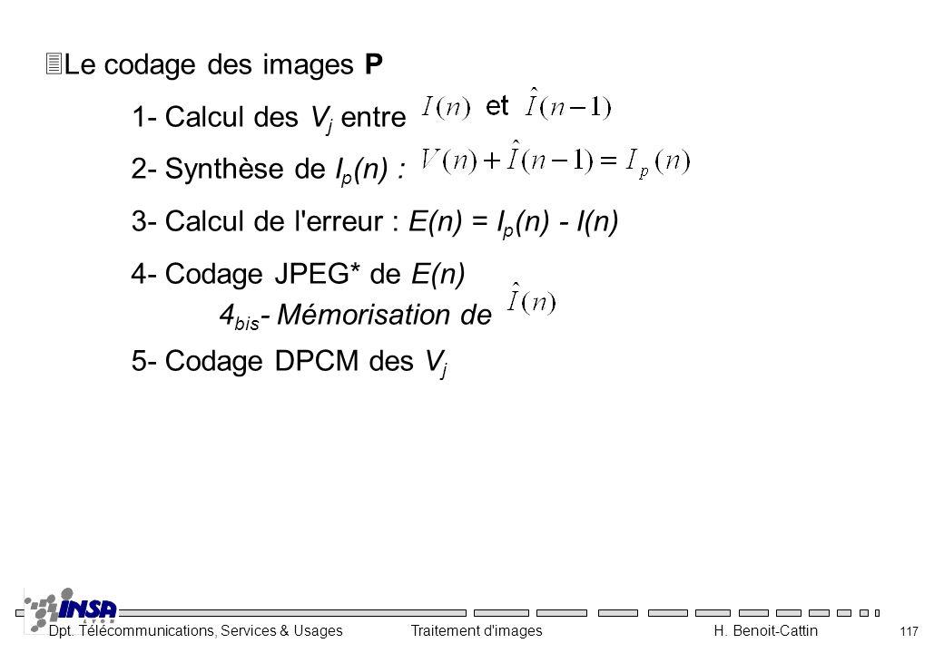 Dpt. Télécommunications, Services & Usages Traitement d'images H. Benoit-Cattin 117 3Le codage des images P 1- Calcul des V j entre 2- Synthèse de I p