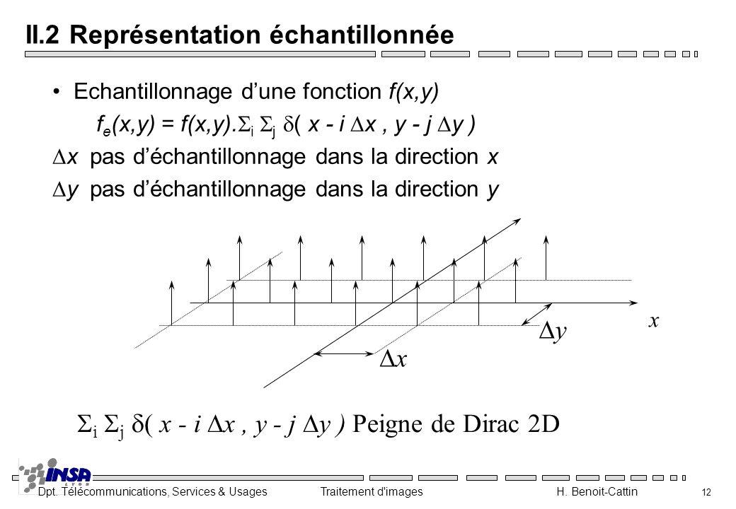 Dpt. Télécommunications, Services & Usages Traitement d'images H. Benoit-Cattin 12 II.2 Représentation échantillonnée Echantillonnage dune fonction f(