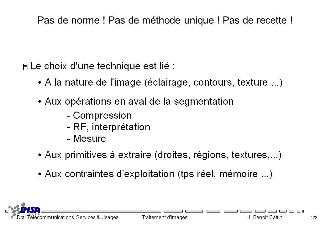 Dpt. Télécommunications, Services & Usages Traitement d'images H. Benoit-Cattin 122 Pas de norme ! Pas de méthode unique ! Pas de recette !