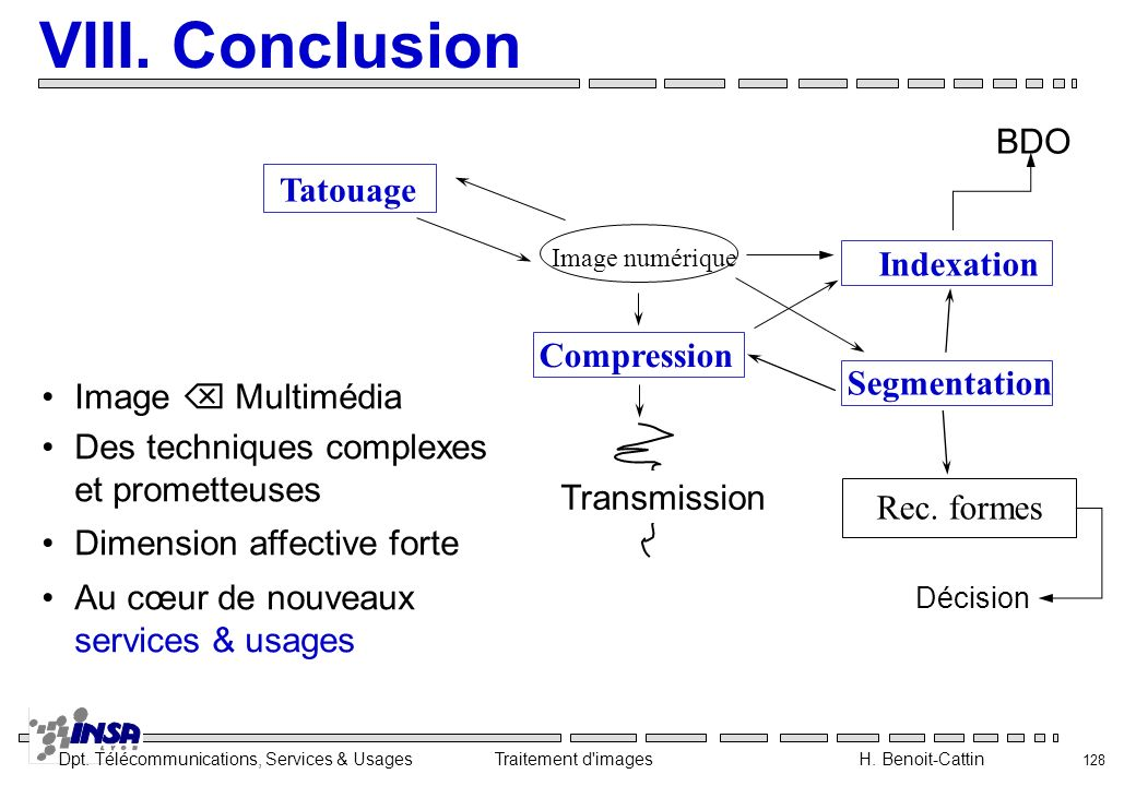 Dpt. Télécommunications, Services & Usages Traitement d'images H. Benoit-Cattin 128 VIII. Conclusion Image numérique Indexation Compression Segmentati