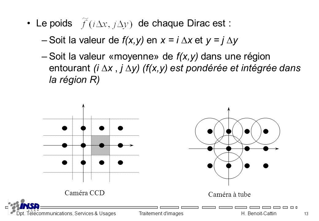 Dpt. Télécommunications, Services & Usages Traitement d'images H. Benoit-Cattin 13 Le poids de chaque Dirac est : –Soit la valeur de f(x,y) en x = i x