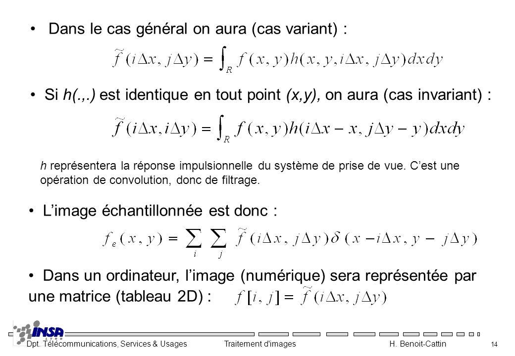 Dpt. Télécommunications, Services & Usages Traitement d'images H. Benoit-Cattin 14 Dans le cas général on aura (cas variant) : Si h(.,.) est identique