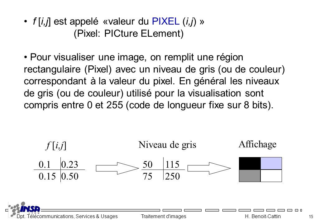 Dpt. Télécommunications, Services & Usages Traitement d'images H. Benoit-Cattin 15 f [i,j] est appelé «valeur du PIXEL (i,j) » (Pixel: PICture ELement