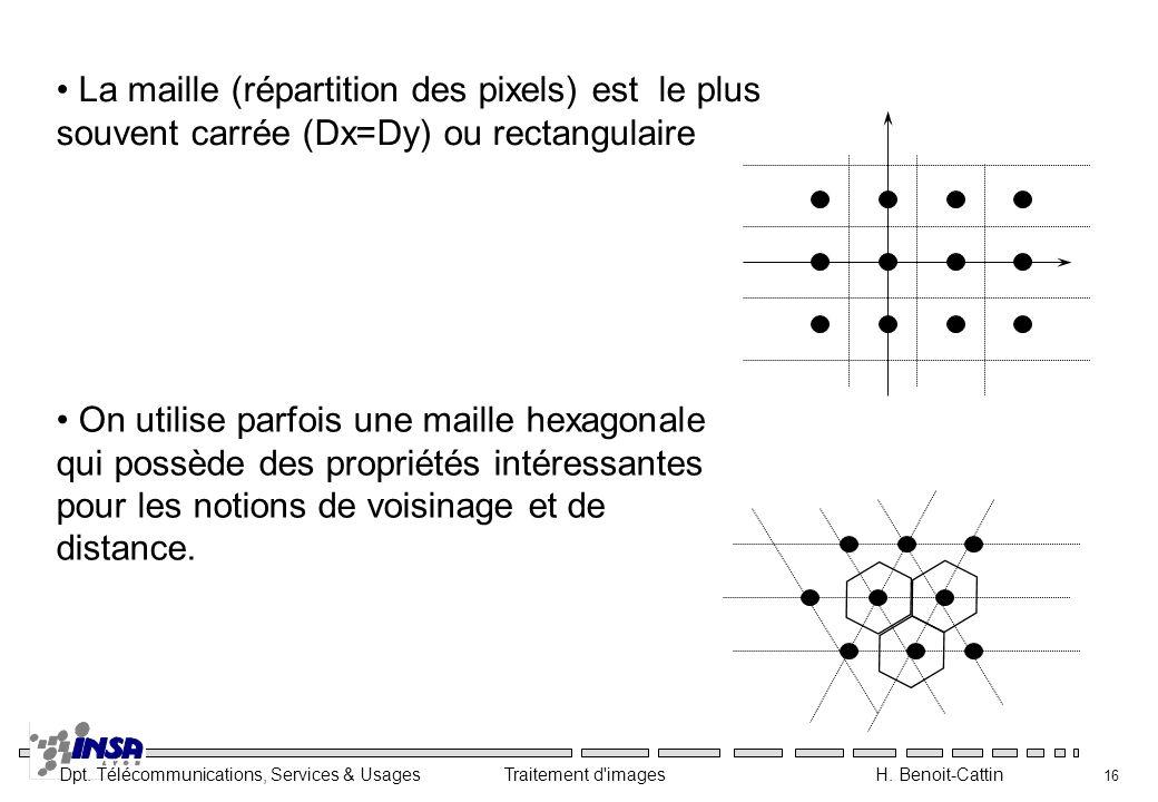 Dpt. Télécommunications, Services & Usages Traitement d'images H. Benoit-Cattin 16 La maille (répartition des pixels) est le plus souvent carrée (Dx=D