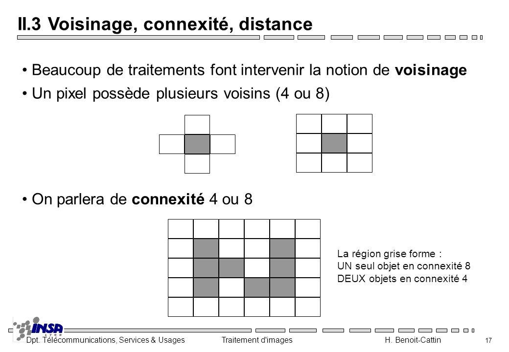 Dpt. Télécommunications, Services & Usages Traitement d'images H. Benoit-Cattin 17 II.3 Voisinage, connexité, distance Beaucoup de traitements font in