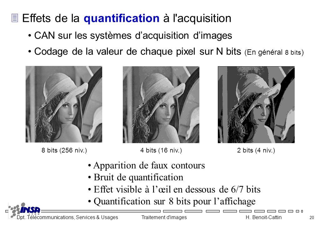 Dpt. Télécommunications, Services & Usages Traitement d'images H. Benoit-Cattin 20 3 Effets de la quantification à l'acquisition CAN sur les systèmes