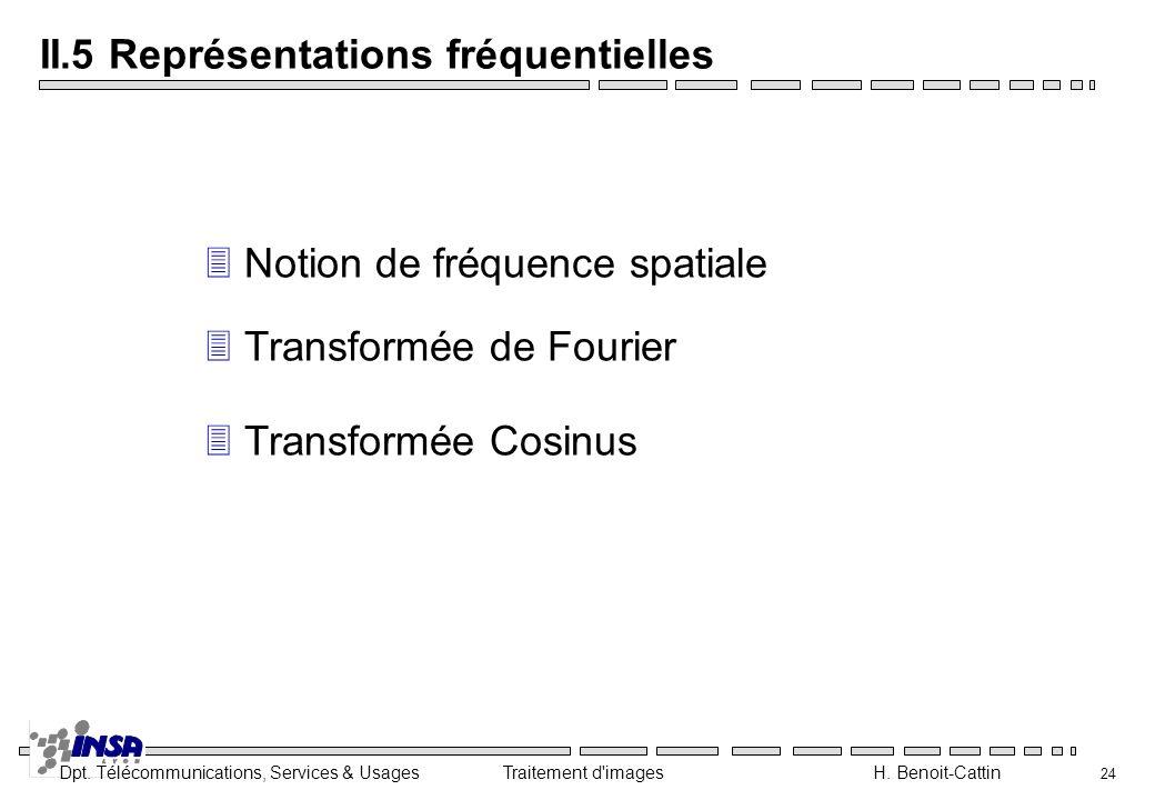 Dpt. Télécommunications, Services & Usages Traitement d'images H. Benoit-Cattin 24 II.5 Représentations fréquentielles Notion de fréquence spatiale 3T