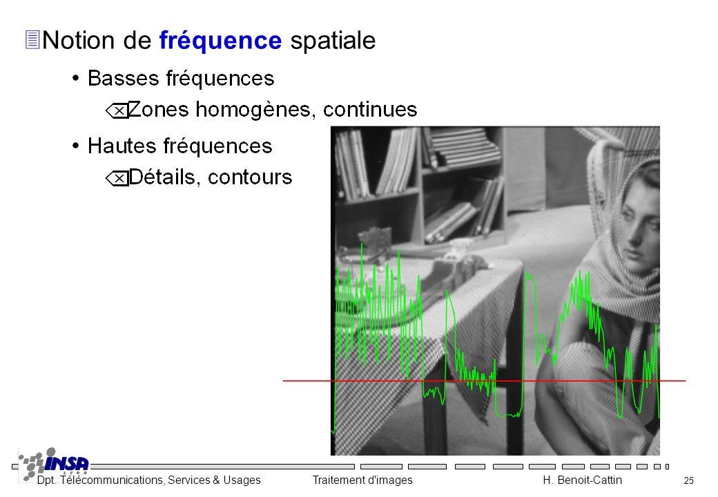 Dpt. Télécommunications, Services & Usages Traitement d'images H. Benoit-Cattin 25 3Notion de fréquence spatiale