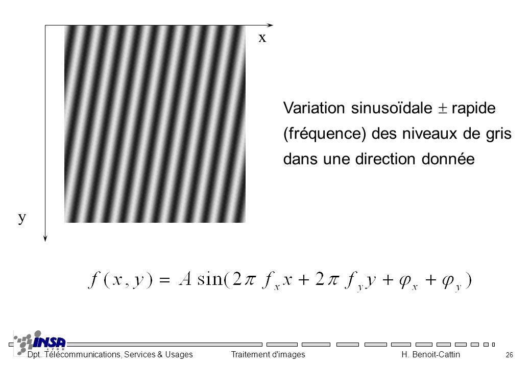 Dpt. Télécommunications, Services & Usages Traitement d'images H. Benoit-Cattin 26 Variation sinusoïdale rapide (fréquence) des niveaux de gris dans u