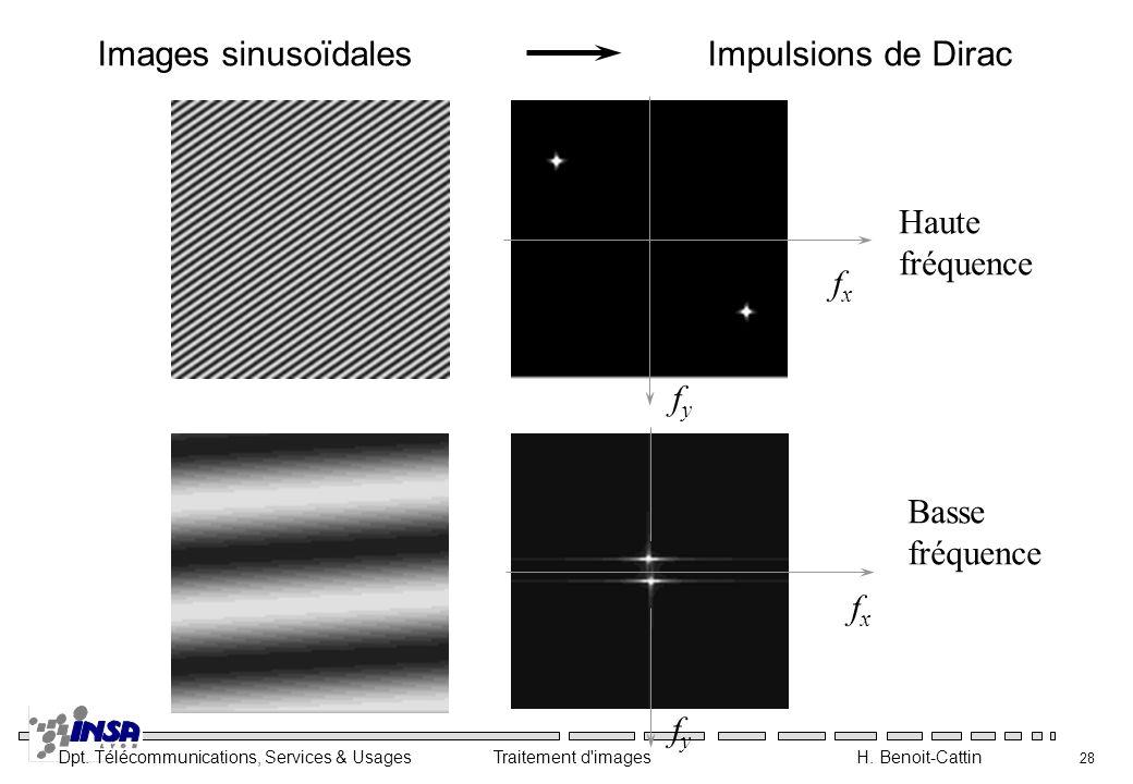 Dpt. Télécommunications, Services & Usages Traitement d'images H. Benoit-Cattin 28 fxfx fyfy Haute fréquence Images sinusoïdales Impulsions de Dirac f