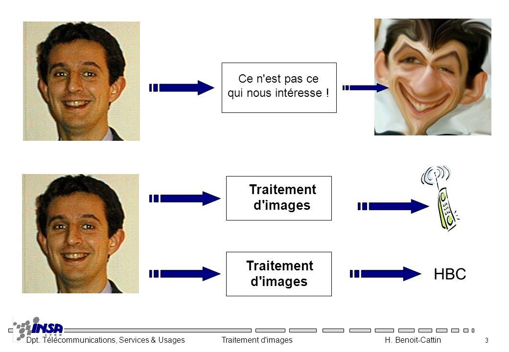 Dpt. Télécommunications, Services & Usages Traitement d'images H. Benoit-Cattin 3 Ce n'est pas ce qui nous intéresse ! HBC Traitement d'images Traitem
