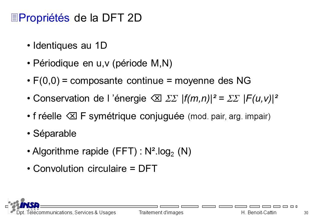 Dpt. Télécommunications, Services & Usages Traitement d'images H. Benoit-Cattin 30 3Propriétés de la DFT 2D Identiques au 1D Périodique en u,v (périod