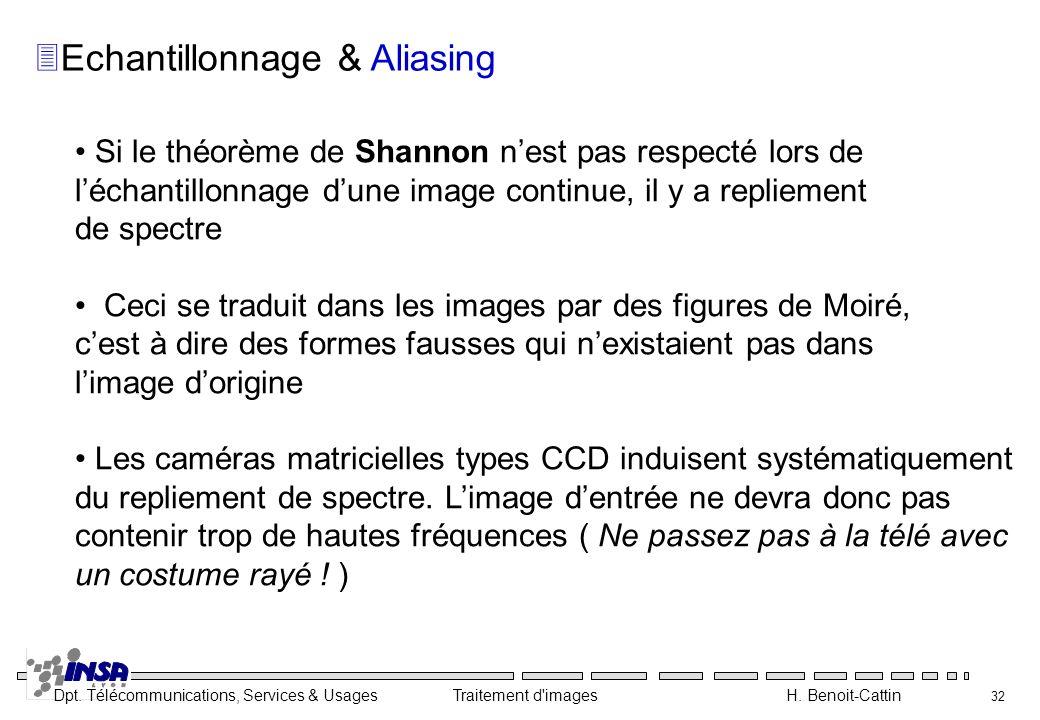 Dpt. Télécommunications, Services & Usages Traitement d'images H. Benoit-Cattin 32 3Echantillonnage & Aliasing Si le théorème de Shannon nest pas resp