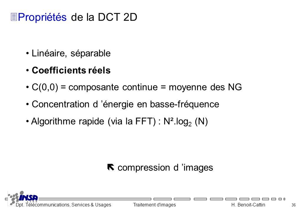 Dpt. Télécommunications, Services & Usages Traitement d'images H. Benoit-Cattin 36 3Propriétés de la DCT 2D Linéaire, séparable Coefficients réels C(0