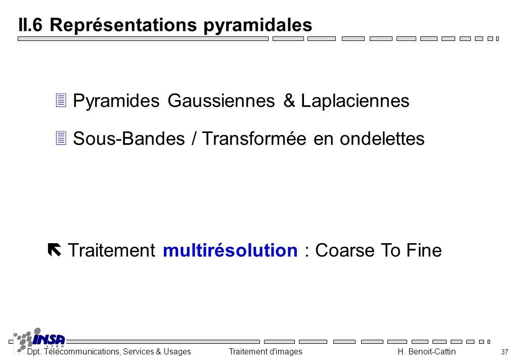 Dpt. Télécommunications, Services & Usages Traitement d'images H. Benoit-Cattin 37 II.6 Représentations pyramidales Pyramides Gaussiennes & Laplacienn
