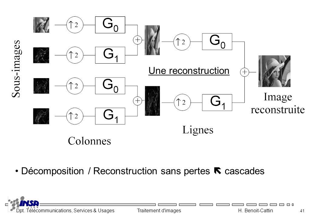 Dpt. Télécommunications, Services & Usages Traitement d'images H. Benoit-Cattin 41 Une reconstruction Décomposition / Reconstruction sans pertes casca
