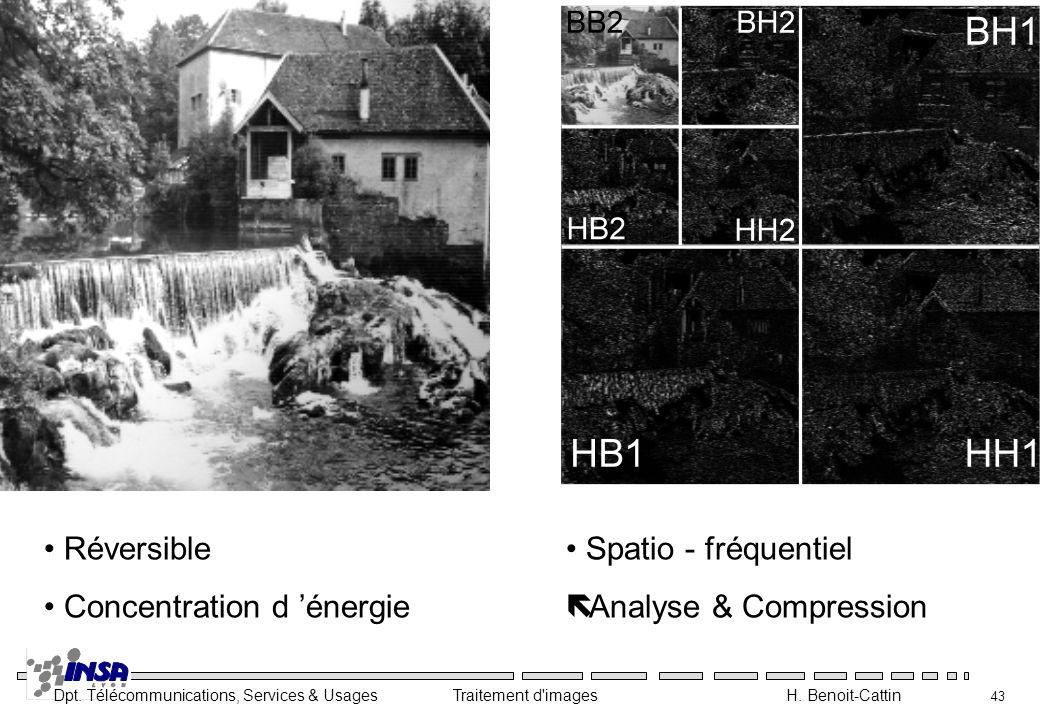Dpt. Télécommunications, Services & Usages Traitement d'images H. Benoit-Cattin 43 Réversible Concentration d énergie Spatio - fréquentiel ë Analyse &