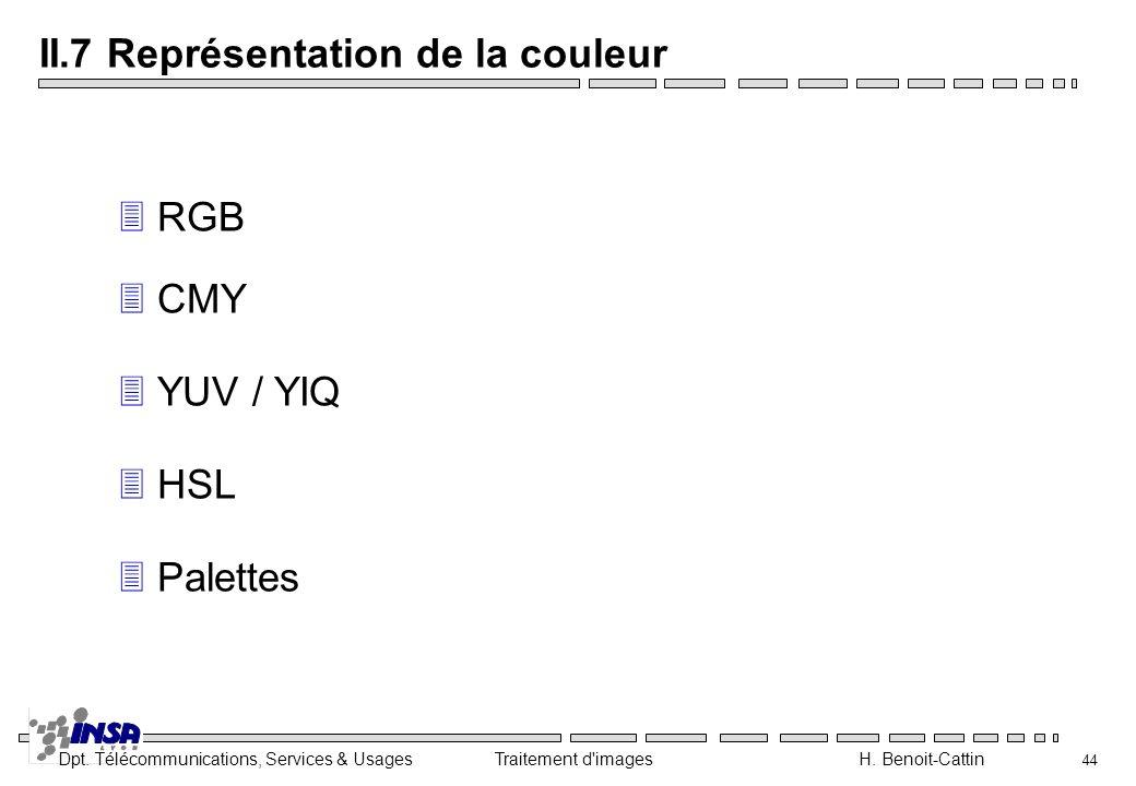 Dpt. Télécommunications, Services & Usages Traitement d'images H. Benoit-Cattin 44 II.7 Représentation de la couleur RGB 3CMY 3YUV / YIQ 3HSL 3Palette