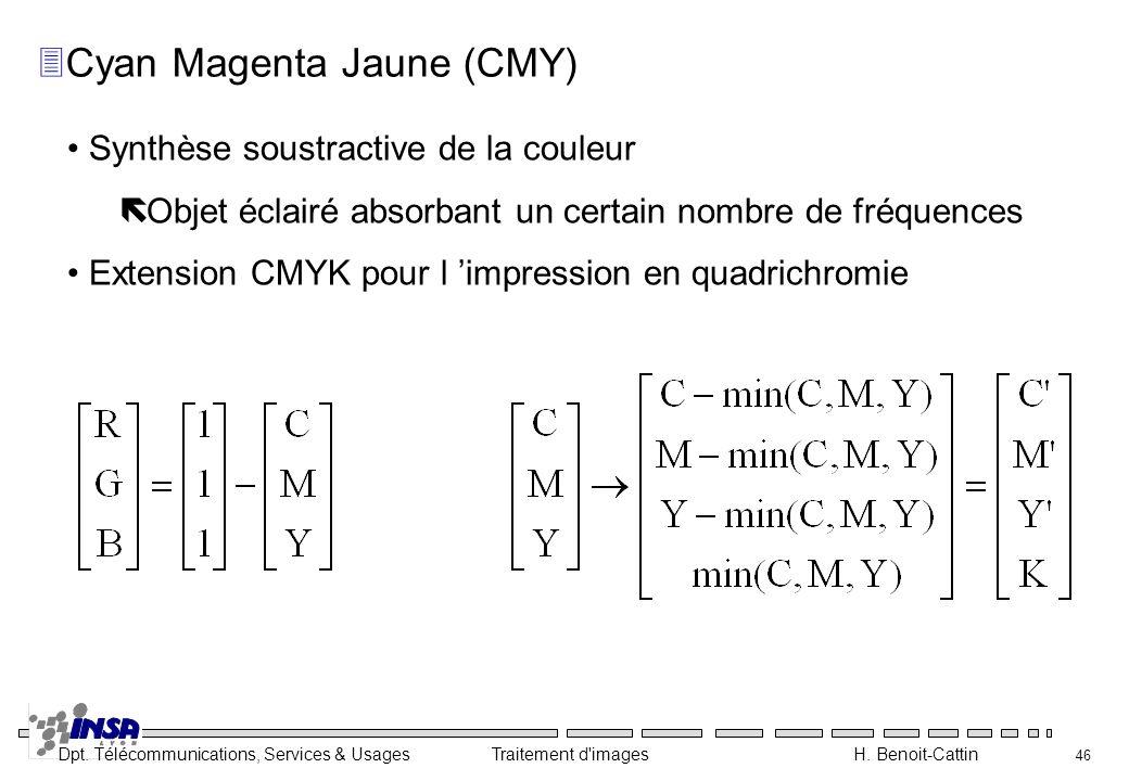Dpt. Télécommunications, Services & Usages Traitement d'images H. Benoit-Cattin 46 3Cyan Magenta Jaune (CMY) Synthèse soustractive de la couleur ë Obj