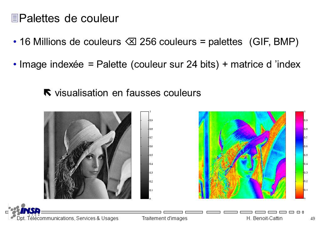Dpt. Télécommunications, Services & Usages Traitement d'images H. Benoit-Cattin 49 3Palettes de couleur 16 Millions de couleurs 256 couleurs = palette