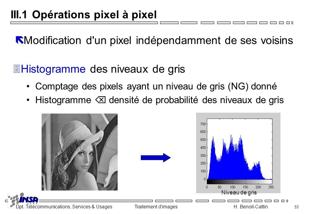 Dpt. Télécommunications, Services & Usages Traitement d'images H. Benoit-Cattin 53 Comptage des pixels ayant un niveau de gris (NG) donné Histogramme