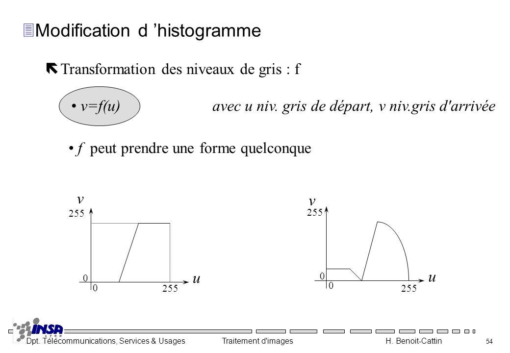 Dpt. Télécommunications, Services & Usages Traitement d'images H. Benoit-Cattin 54 ë Transformation des niveaux de gris : f v=f(u)avec u niv. gris de
