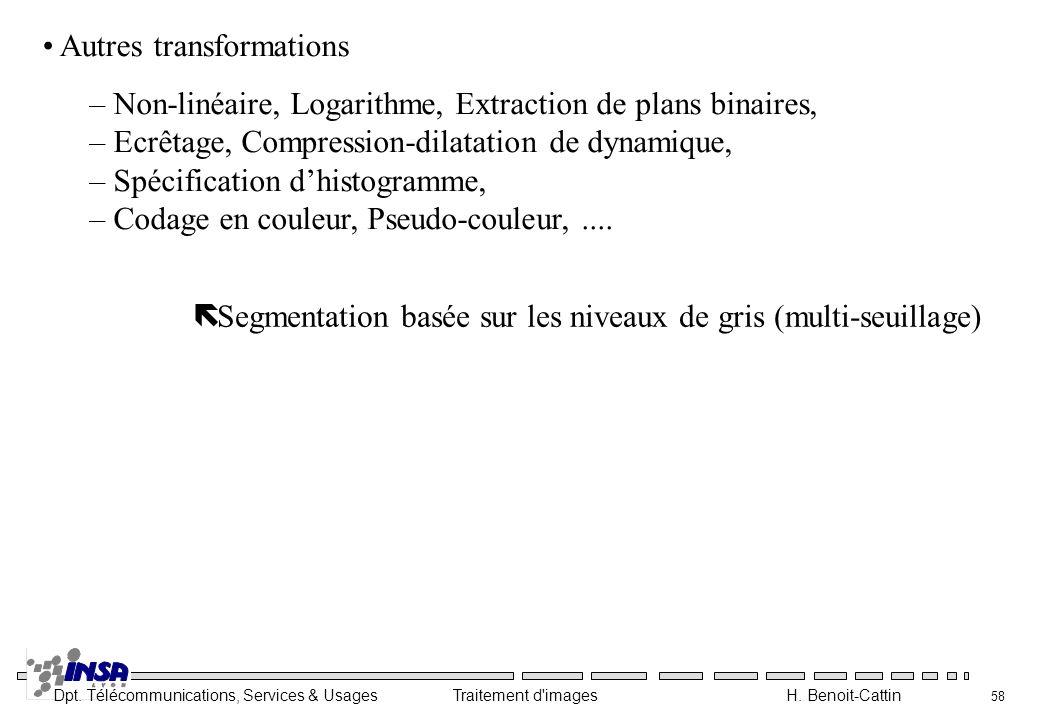 Dpt. Télécommunications, Services & Usages Traitement d'images H. Benoit-Cattin 58 – Non-linéaire, Logarithme, Extraction de plans binaires, – Ecrêtag