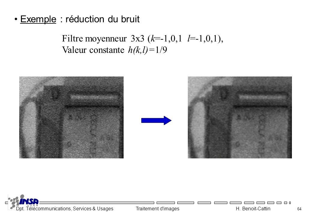 Dpt. Télécommunications, Services & Usages Traitement d'images H. Benoit-Cattin 64 Filtre moyenneur 3x3 (k=-1,0,1 l=-1,0,1), Valeur constante h(k,l)=1