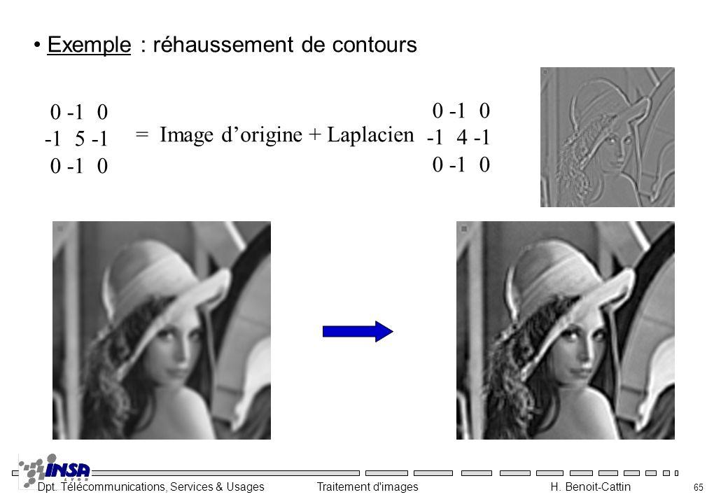 Dpt. Télécommunications, Services & Usages Traitement d'images H. Benoit-Cattin 65 Exemple : réhaussement de contours 0 -1 0 -1 5 -1 0 -1 0 = Image do