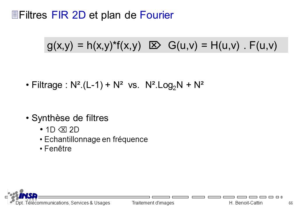 Dpt. Télécommunications, Services & Usages Traitement d'images H. Benoit-Cattin 66 3Filtres FIR 2D et plan de Fourier g(x,y) = h(x,y)*f(x,y) G(u,v) =