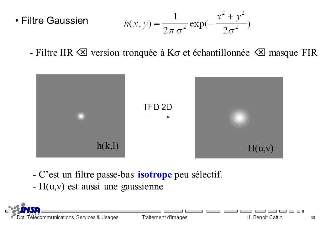 Dpt. Télécommunications, Services & Usages Traitement d'images H. Benoit-Cattin 68 Filtre Gaussien - Filtre IIR version tronquée à K et échantillonnée