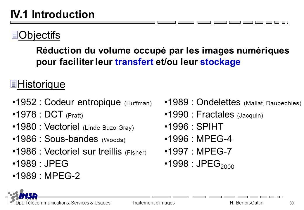 Dpt. Télécommunications, Services & Usages Traitement d'images H. Benoit-Cattin 80 IV.1 Introduction 3Historique 3Objectifs 1952 : Codeur entropique (
