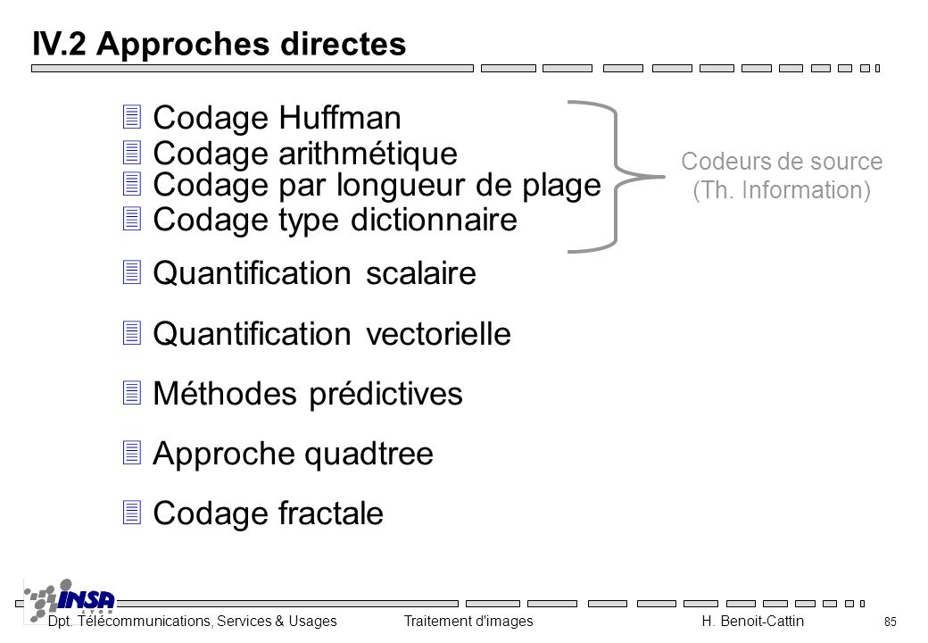 Dpt. Télécommunications, Services & Usages Traitement d'images H. Benoit-Cattin 85 IV.2 Approches directes Codage Huffman 3Codage arithmétique 3Codage