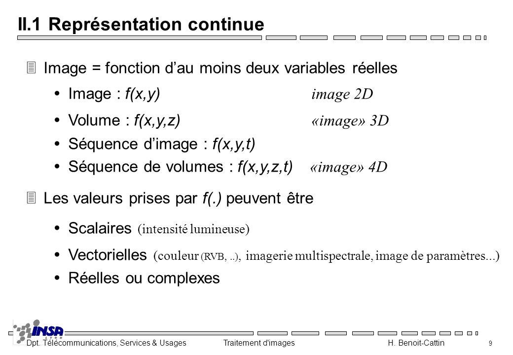 Dpt. Télécommunications, Services & Usages Traitement d'images H. Benoit-Cattin 9 II.1 Représentation continue 3Image = fonction dau moins deux variab