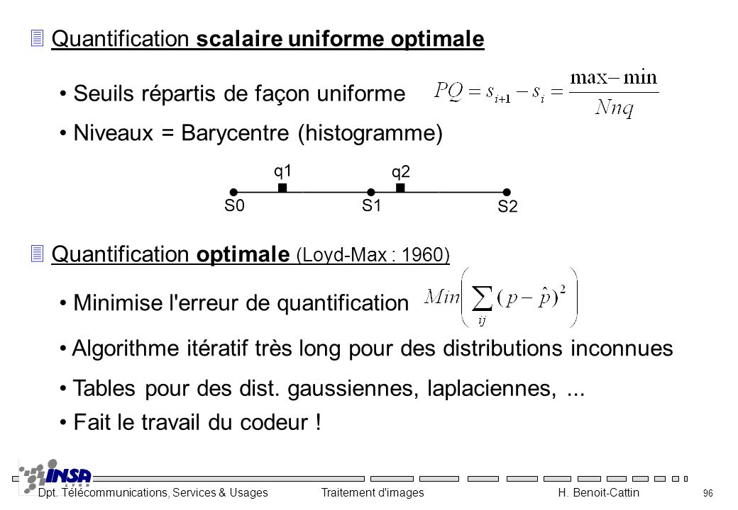 Dpt. Télécommunications, Services & Usages Traitement d'images H. Benoit-Cattin 96 3 Quantification scalaire uniforme optimale Seuils répartis de faço
