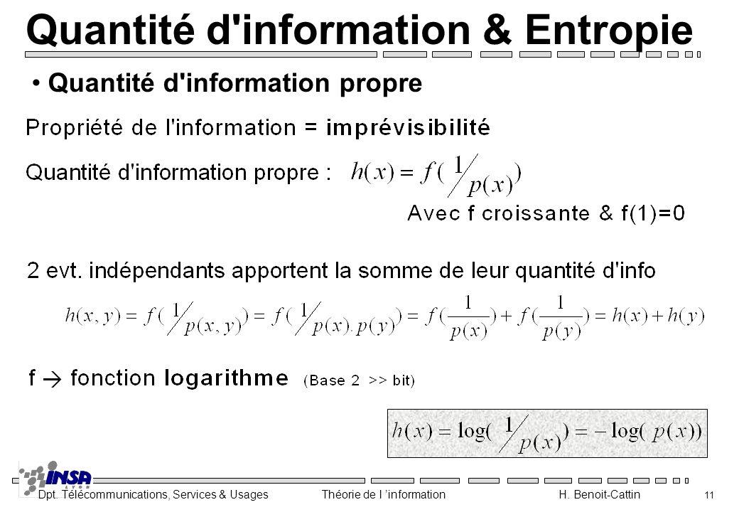 Dpt.Télécommunications, Services & Usages Théorie de l information H.