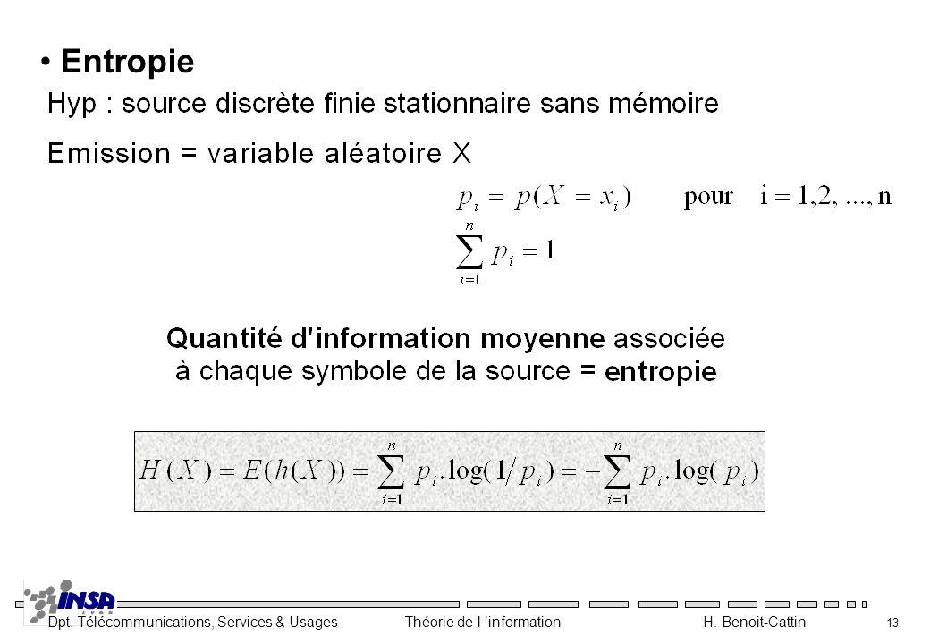 Dpt. Télécommunications, Services & Usages Théorie de l information H. Benoit-Cattin 13 Entropie