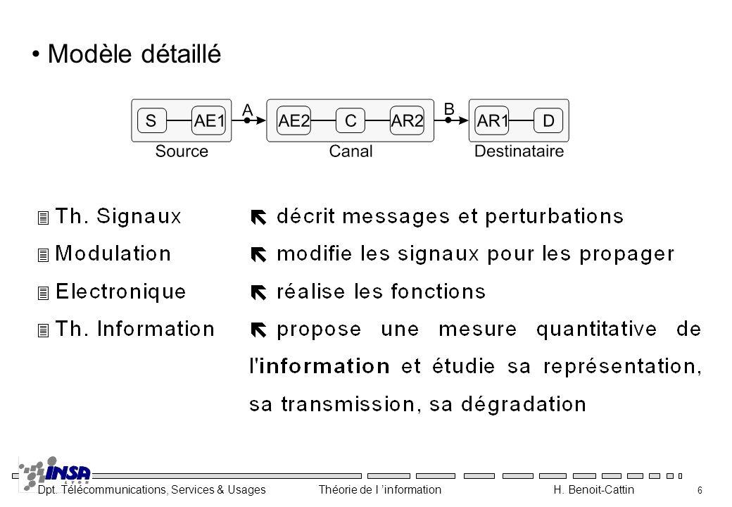 Dpt. Télécommunications, Services & Usages Théorie de l information H. Benoit-Cattin 7
