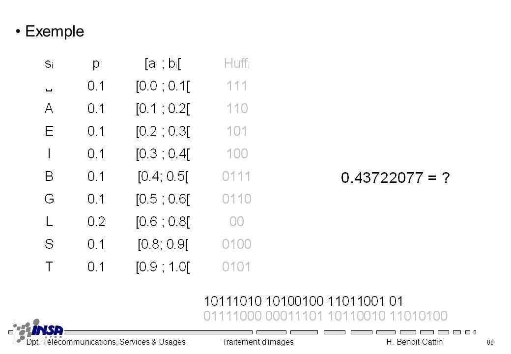 Dpt. Télécommunications, Services & Usages Traitement d'images H. Benoit-Cattin 88 Exemple