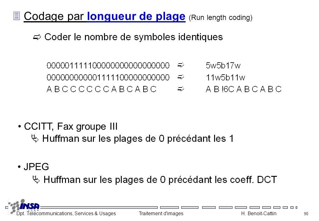 Dpt. Télécommunications, Services & Usages Traitement d'images H. Benoit-Cattin 90 3 Codage par longueur de plage (Run length coding) CCITT, Fax group