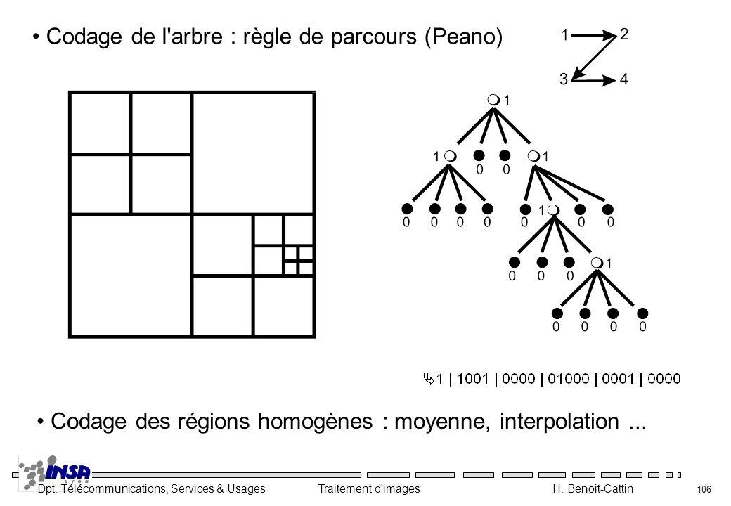 Dpt. Télécommunications, Services & Usages Traitement d'images H. Benoit-Cattin 106 Codage de l'arbre : règle de parcours (Peano) Codage des régions h