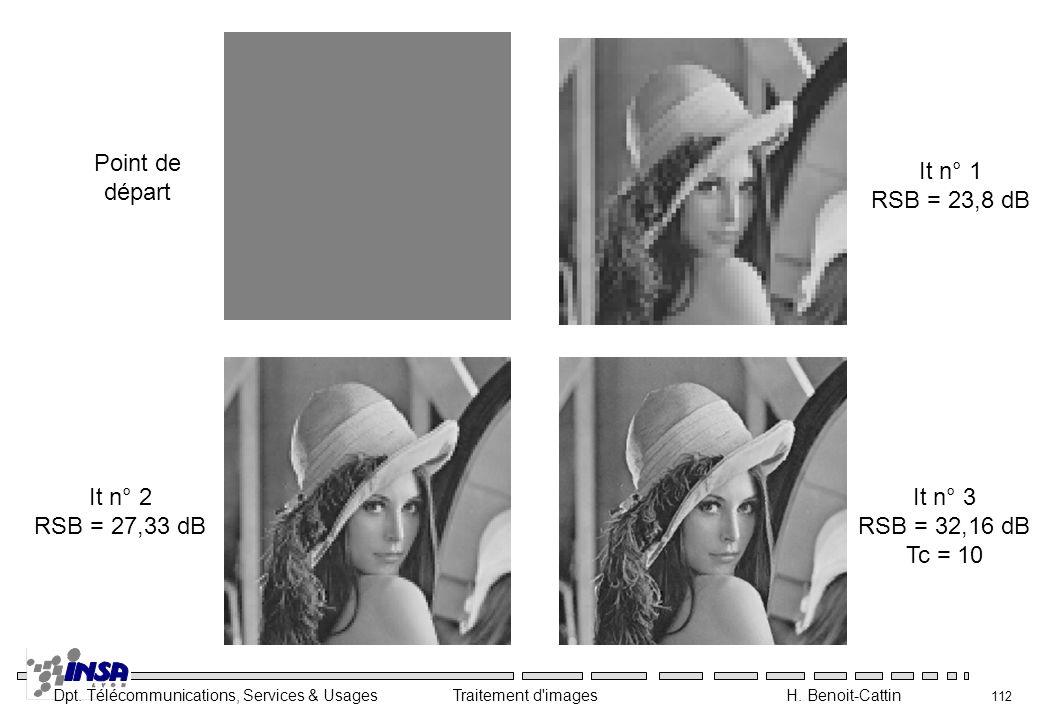Dpt. Télécommunications, Services & Usages Traitement d'images H. Benoit-Cattin 112 It n° 1 RSB = 23,8 dB Point de départ It n° 2 RSB = 27,33 dB It n°