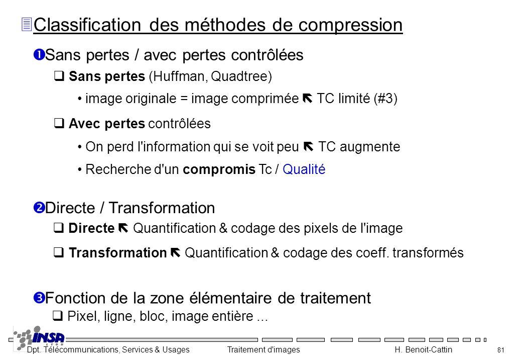 Dpt. Télécommunications, Services & Usages Traitement d'images H. Benoit-Cattin 81 3Classification des méthodes de compression Sans pertes / avec pert