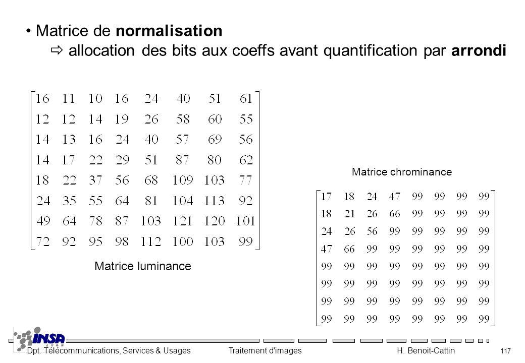 Dpt. Télécommunications, Services & Usages Traitement d'images H. Benoit-Cattin 117 Matrice de normalisation allocation des bits aux coeffs avant quan