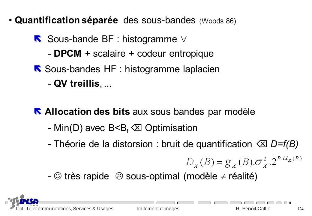 Dpt. Télécommunications, Services & Usages Traitement d'images H. Benoit-Cattin 124 Quantification séparée des sous-bandes (Woods 86) Allocation des b