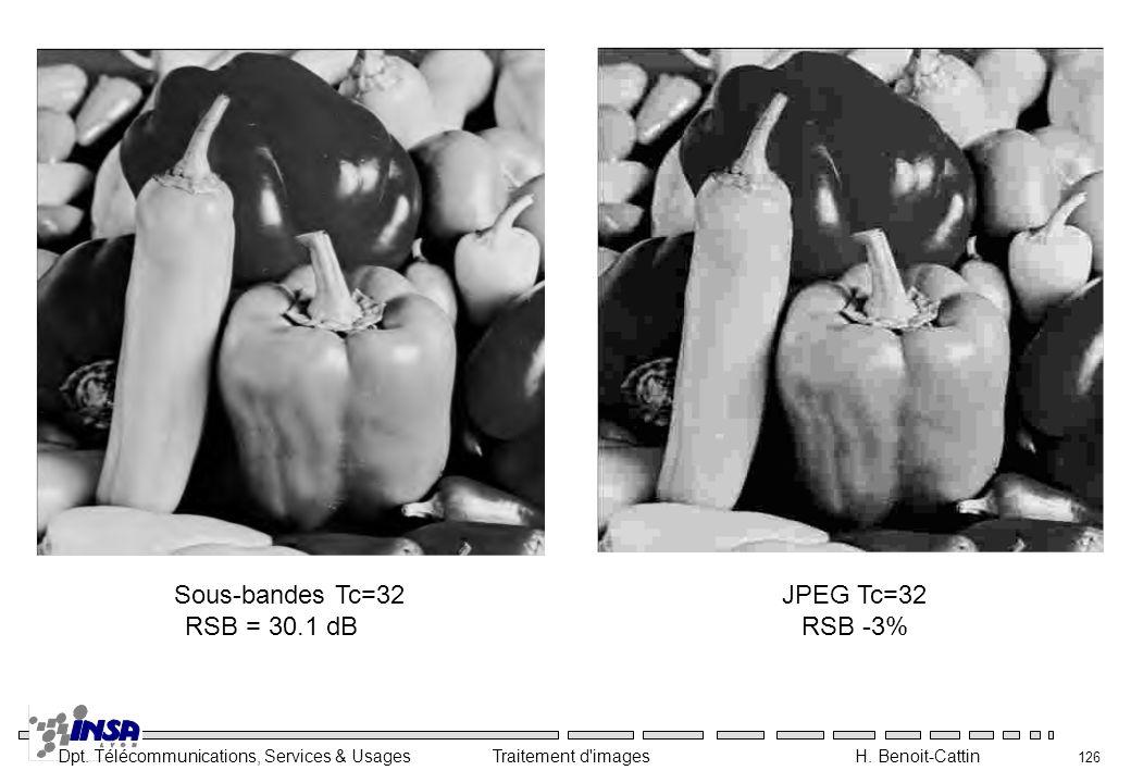 Dpt. Télécommunications, Services & Usages Traitement d'images H. Benoit-Cattin 126 Sous-bandes Tc=32 RSB = 30.1 dB JPEG Tc=32 RSB -3%