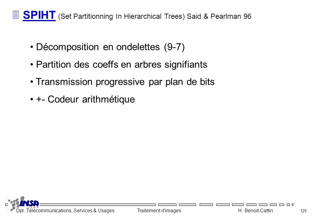 Dpt. Télécommunications, Services & Usages Traitement d'images H. Benoit-Cattin 129 3 SPIHT (Set Partitionning In Hierarchical Trees) Said & Pearlman