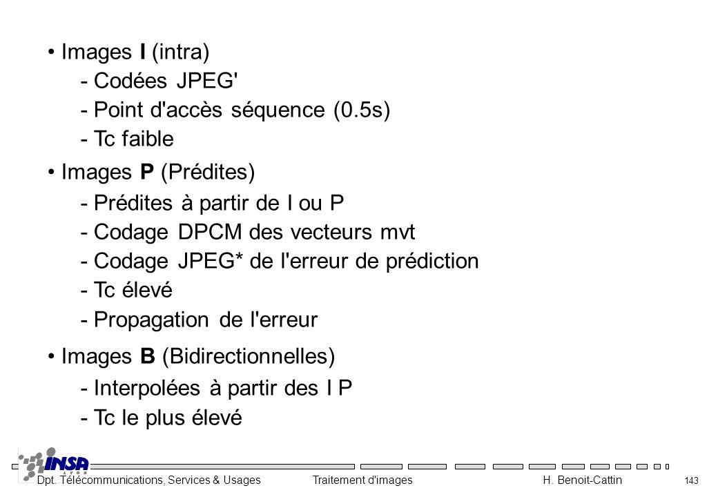 Dpt. Télécommunications, Services & Usages Traitement d'images H. Benoit-Cattin 143 Images I (intra) - Codées JPEG' - Point d'accès séquence (0.5s) -